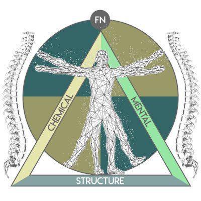 img-kinesiologia-applicata studio cecchi chiropratico torino